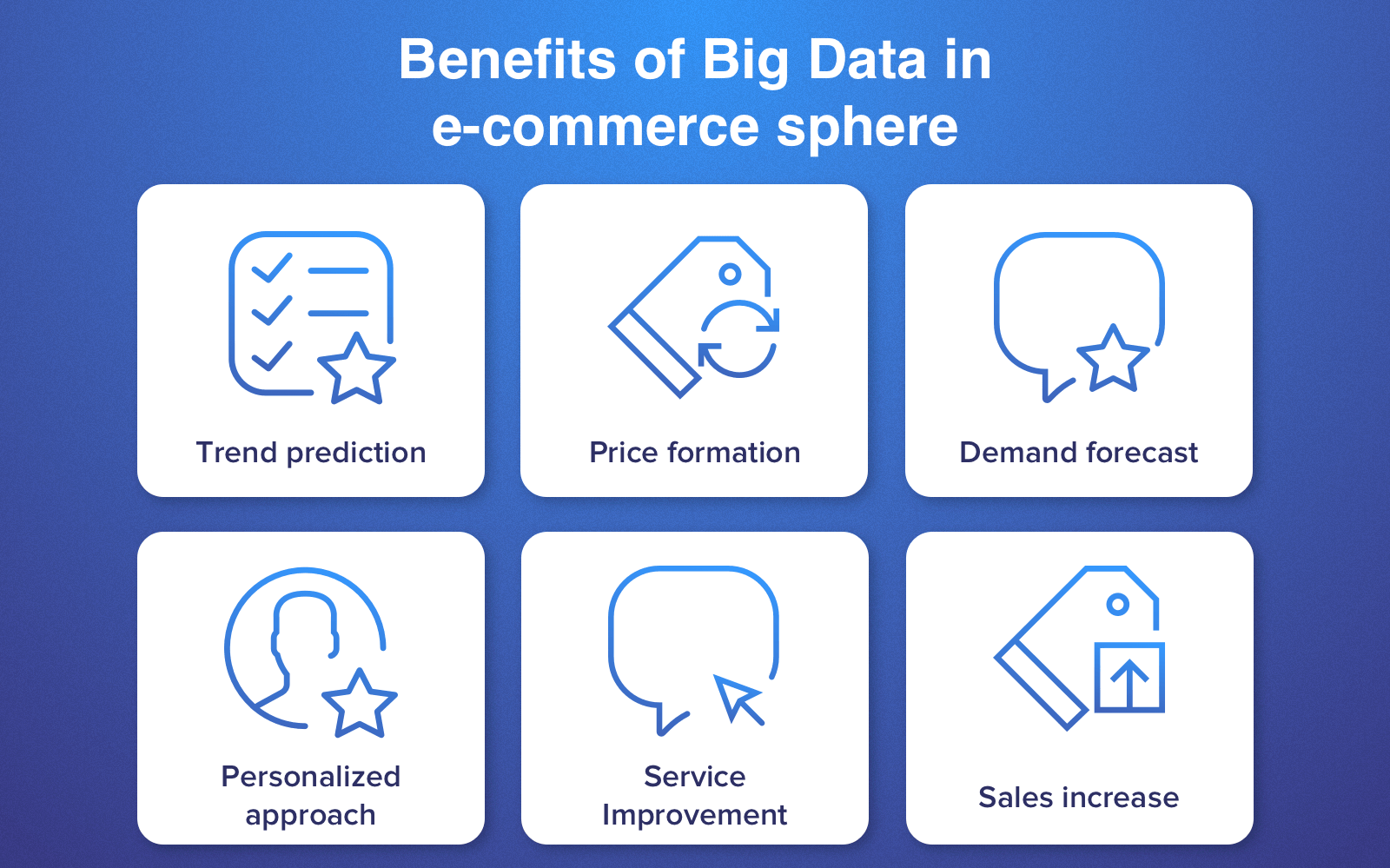 benefits of big data in ecommerce