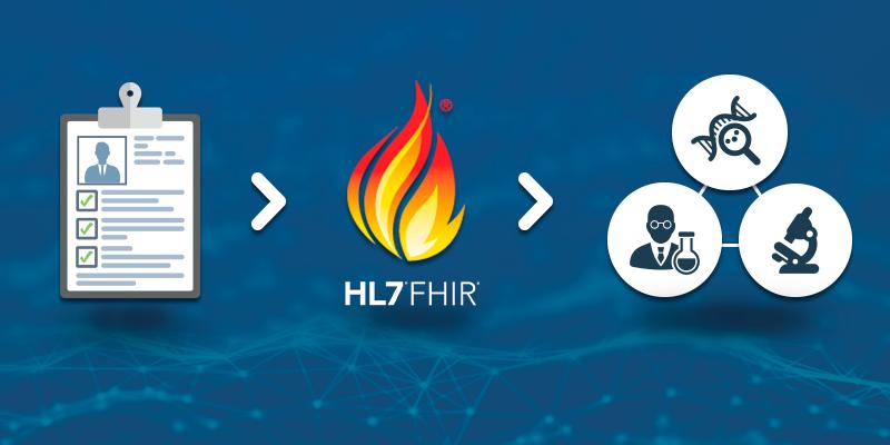 FHIR Interoperability Standards