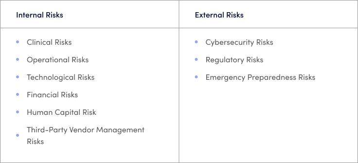 Healthcare Risk Classification